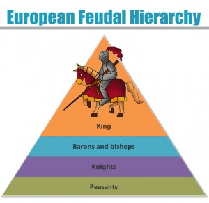 European Feudal Hierarchy