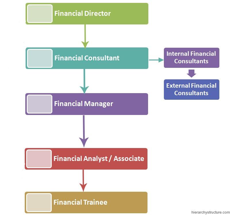 Accounting Job Hedge Fund Accounting Job Description