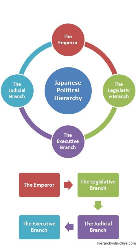Social Democratic Party (Japan)