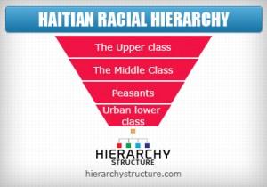 haitian racial hierarchy