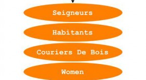 New France Social Hierarchy