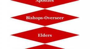 Biblical Church Hierarchy