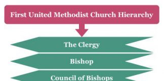 First United Methodist Church Hierarchy