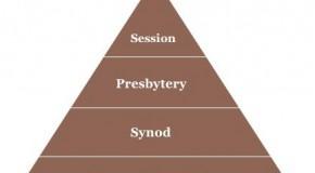 Presbyterian Church Hierarchy