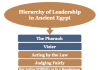 Hierarchy of Leadership in Ancient Egypt