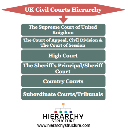 President of the Supreme Court of the United Kingdom