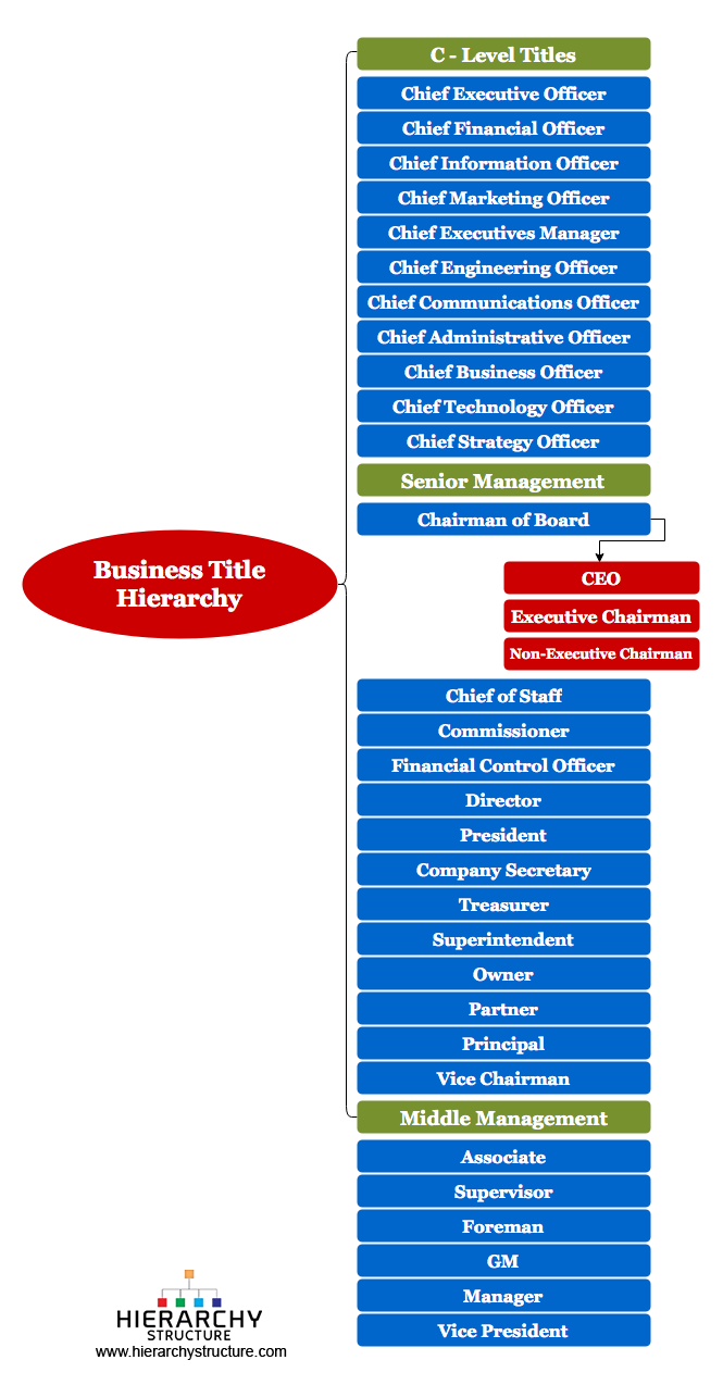 corporation and business Corporations corporations a corporation is an association of persons, created by law and existing as an entity with powers and liabilities independent of those of.