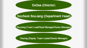 Korean Job Hierarchy