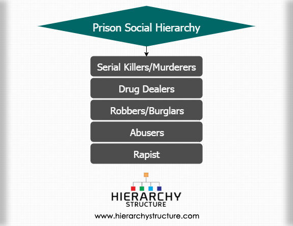 social structure theories in serial killers Serial killers serial murder pathways for investigations cja/314 crime data comparison paperweek one  anti social personality disorder – manson lacked of obeying laws and was a  documents similar to social structure theories charles manson  serial killers uploaded by rockstar_beau.