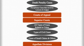 California Court Hierarchy