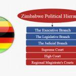 zimbabwe-political-hierarchy