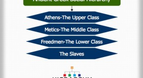 Ancient Greek Social Hierarchy