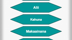 Ancient Hawaiian Hierarchy
