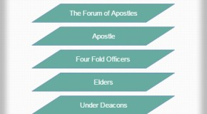 Old Apostolic Church Hierarchy