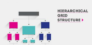 All About Hierarchical Grid Structure