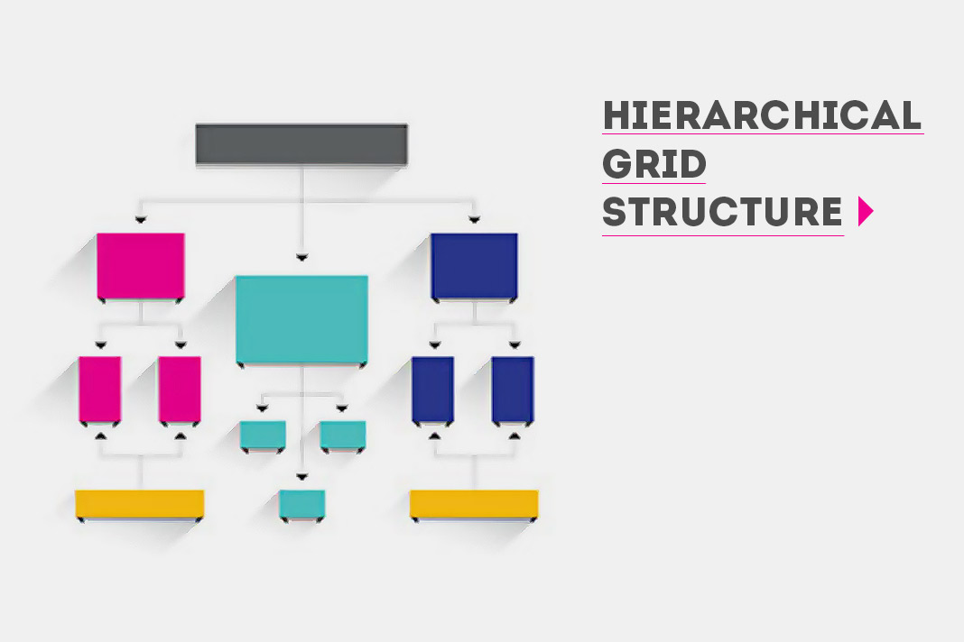 the difference between flat and hierarchical What are functional differences between tree-like differences we compare hierarchical filesystems with a tree structure of directories, with flat.