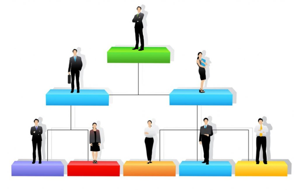 small business organizational structure