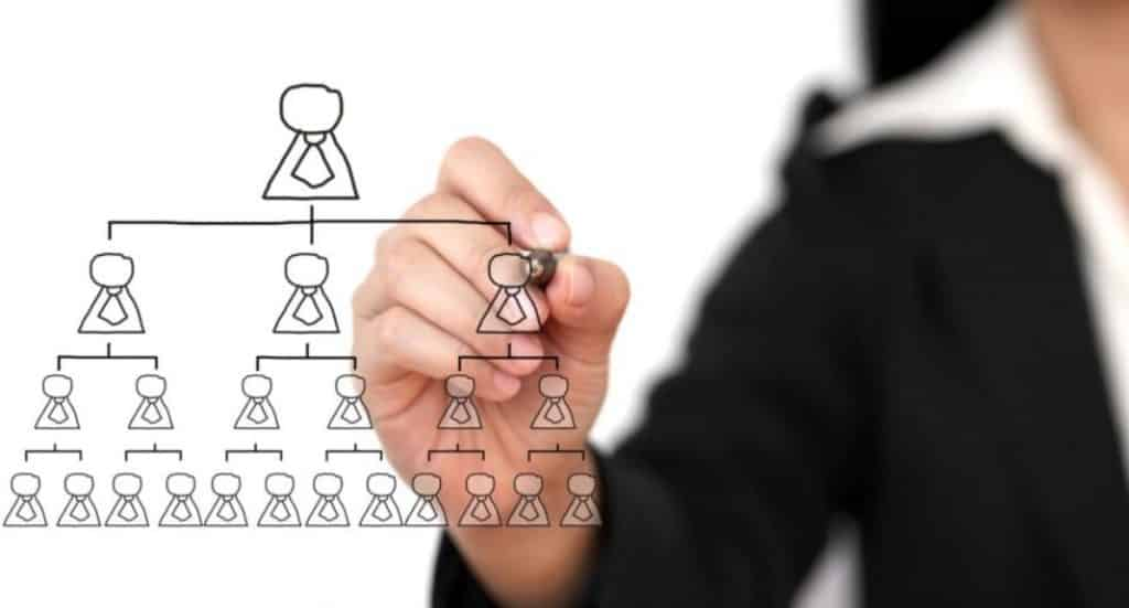 Hierarchies of Corporate Structure
