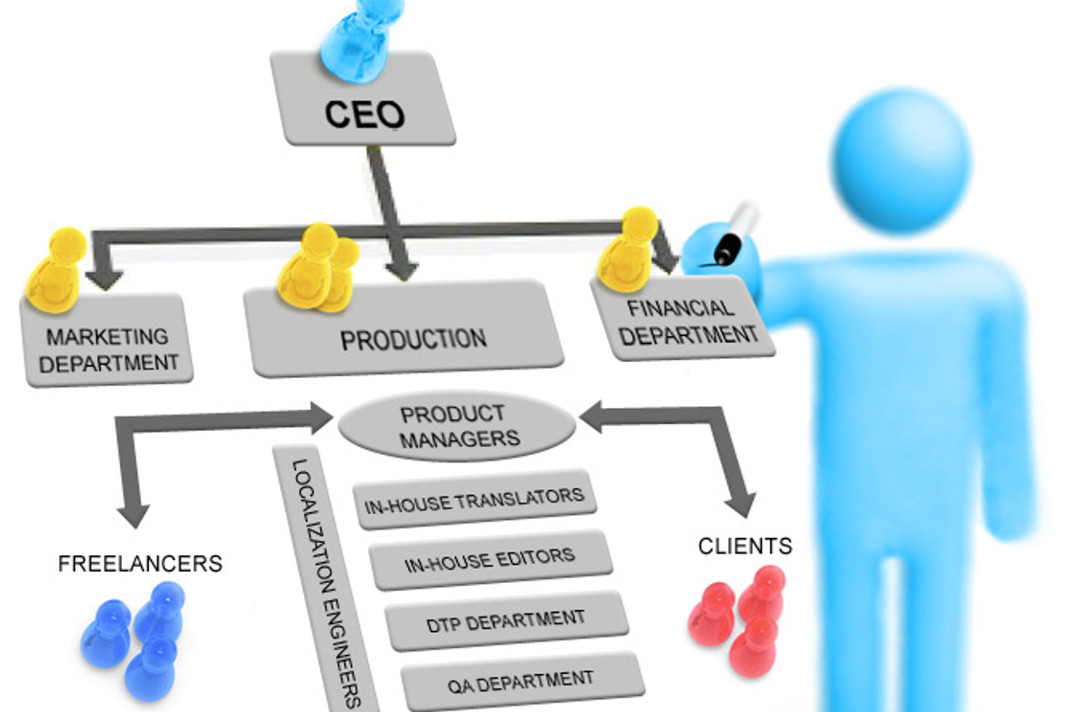 How Can You Prepare The Best Organizational Chart Earance As Well Information Wise