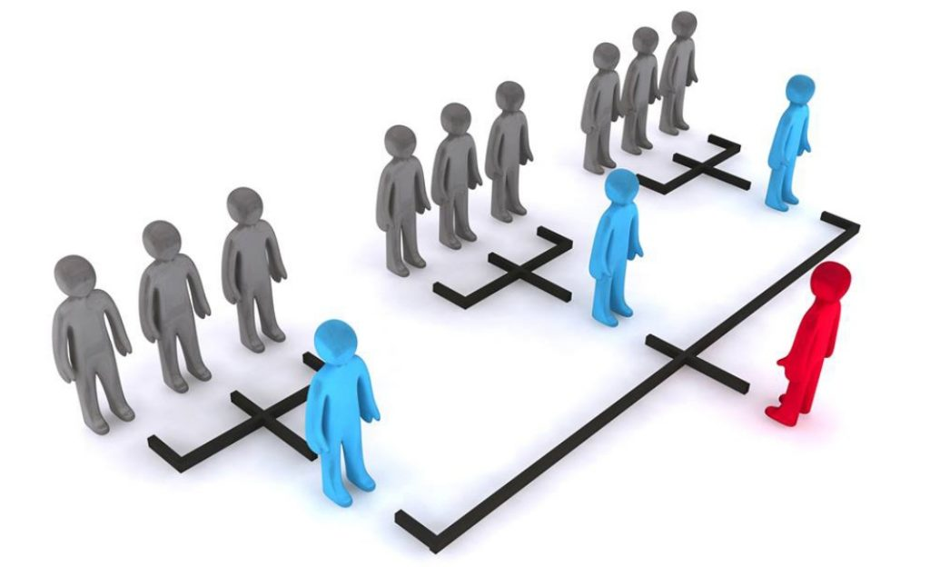 What is a Traditional Hierarchical Structure?
