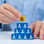 What is the Organisational Structure of a Business