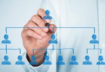 What is the Organisational Structure of a Business?